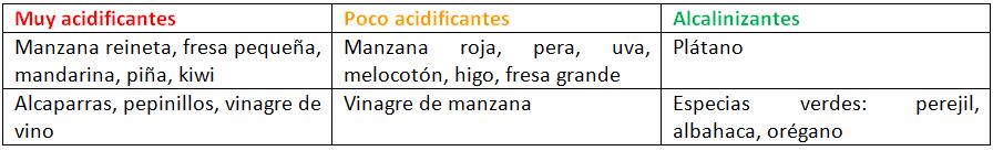 tabla-comparativa-ejemplos