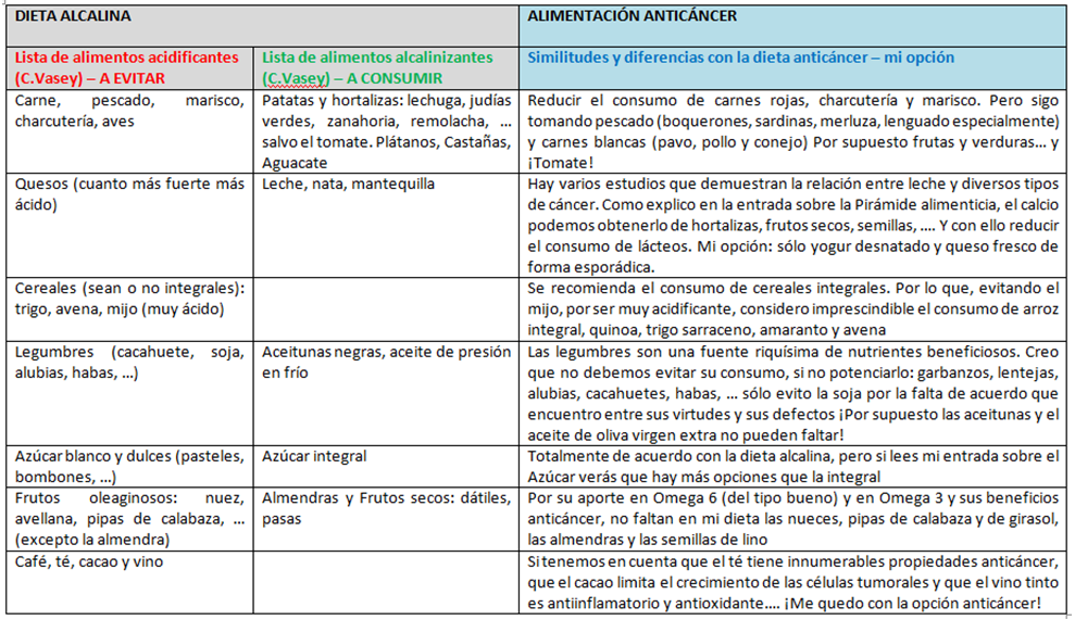 tabla-comparativa1