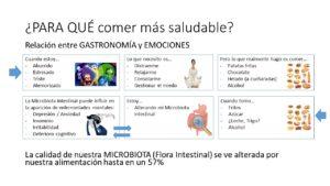 Relación Emociones y Microbioota
